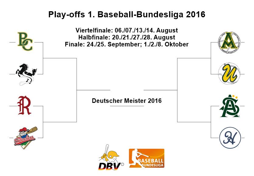 1BL Playoffs 2016 Final