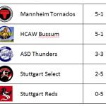 Final Standings Seniors