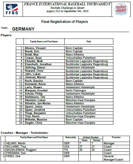 Germany Yoshida Challenge