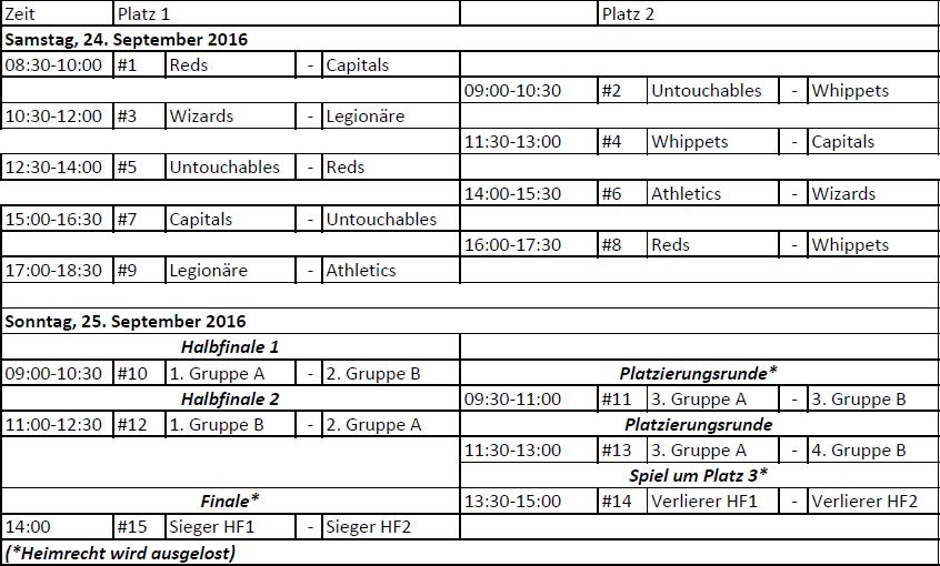 spielplan-dm-junioren-2016