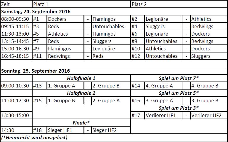 spielplan-dm-schueler-2016