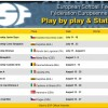 ESF Play by Play Page